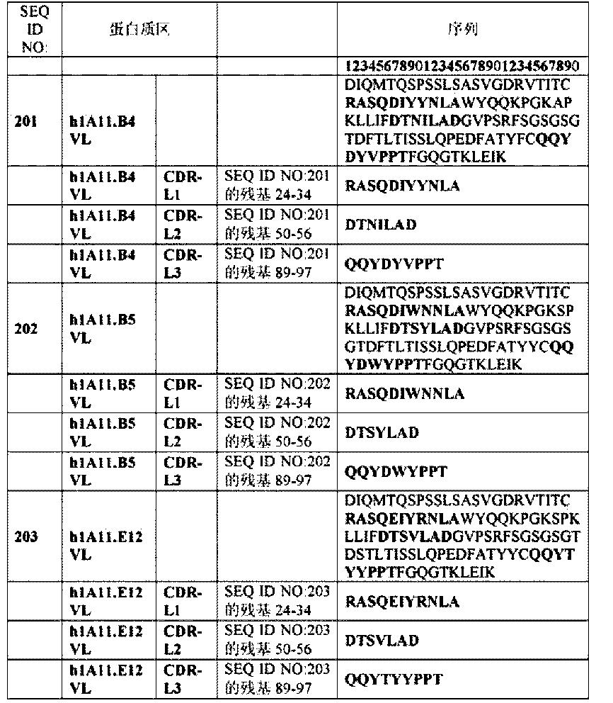 Figure CN102906113BD01201