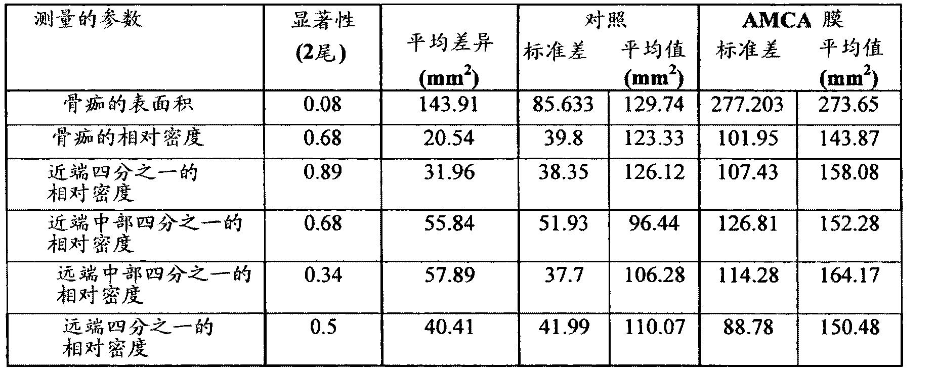 Figure CN102271723BD00151