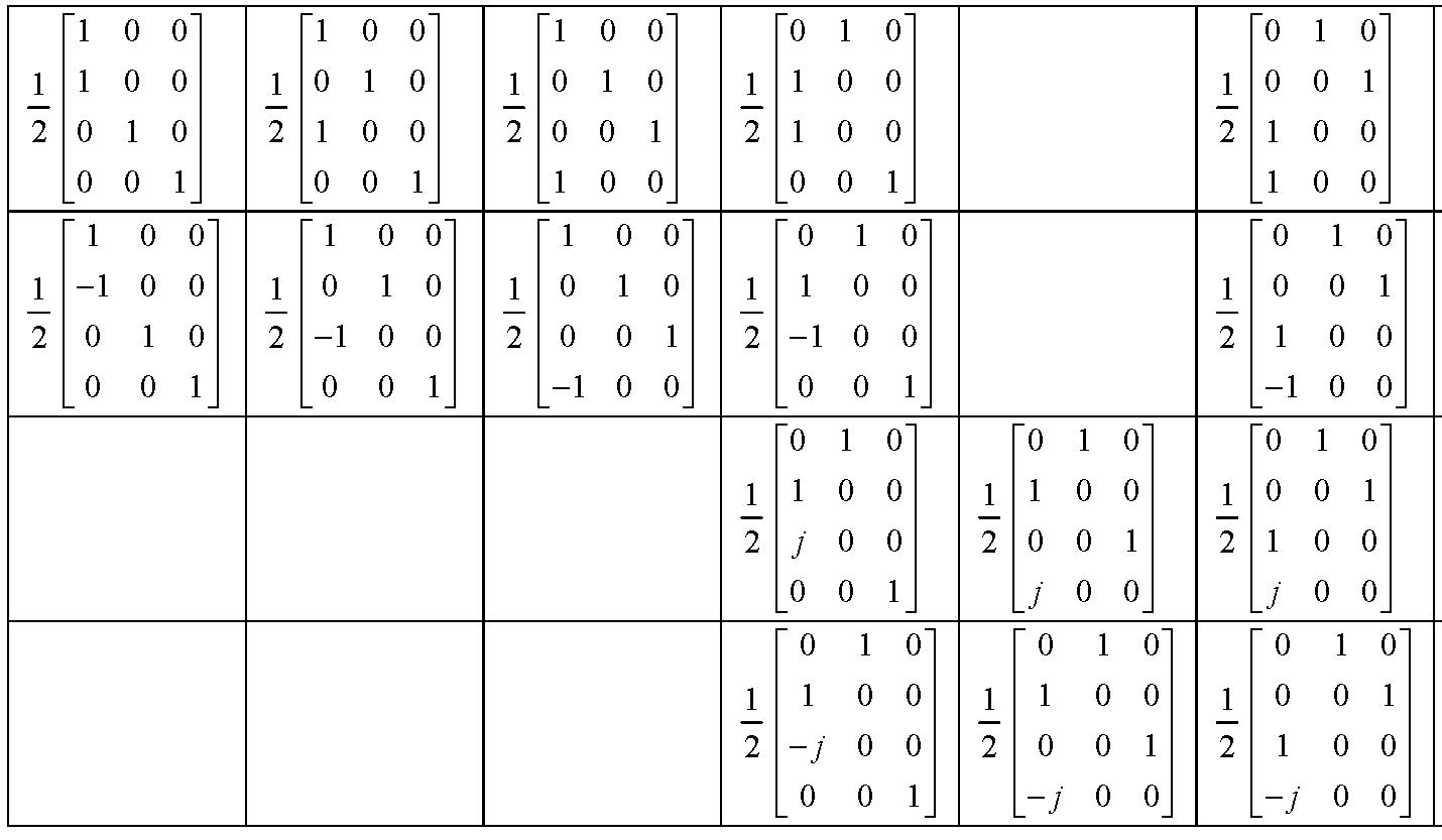 Figure 112010009825391-pat01318