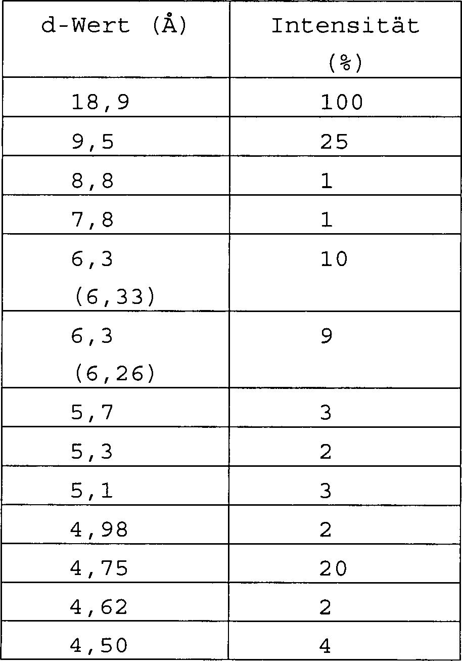 DE60210598T2 - 3,7-DIAZABICYCLOc3.3.1Ü-FORMULIERUNGEN ALS ...