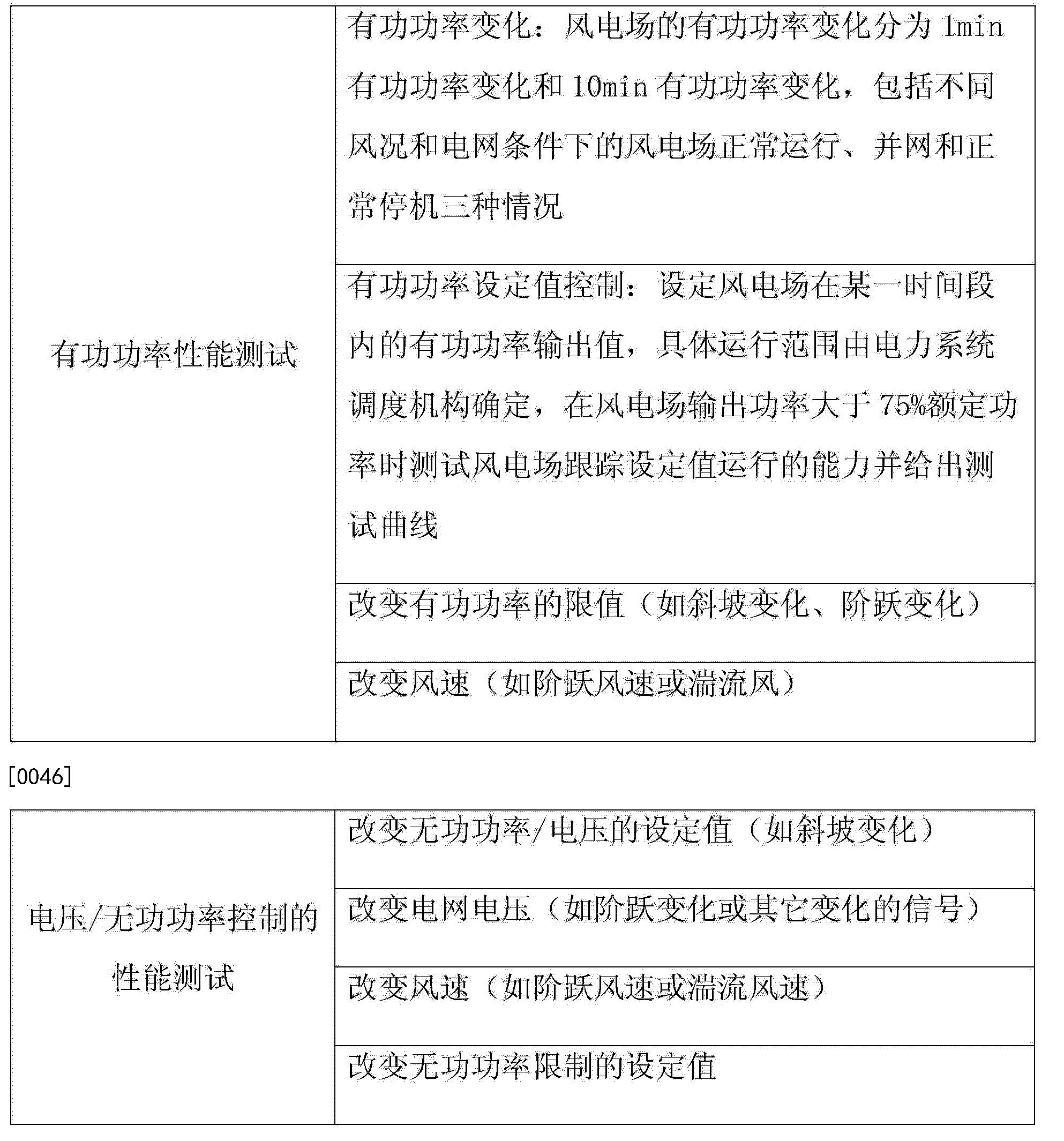 Figure CN204314716UD00061