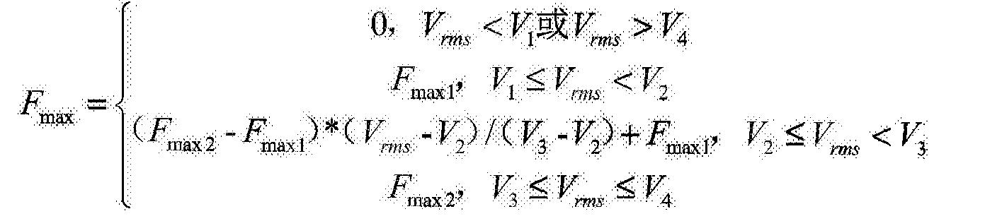 Figure CN106208887AC00032