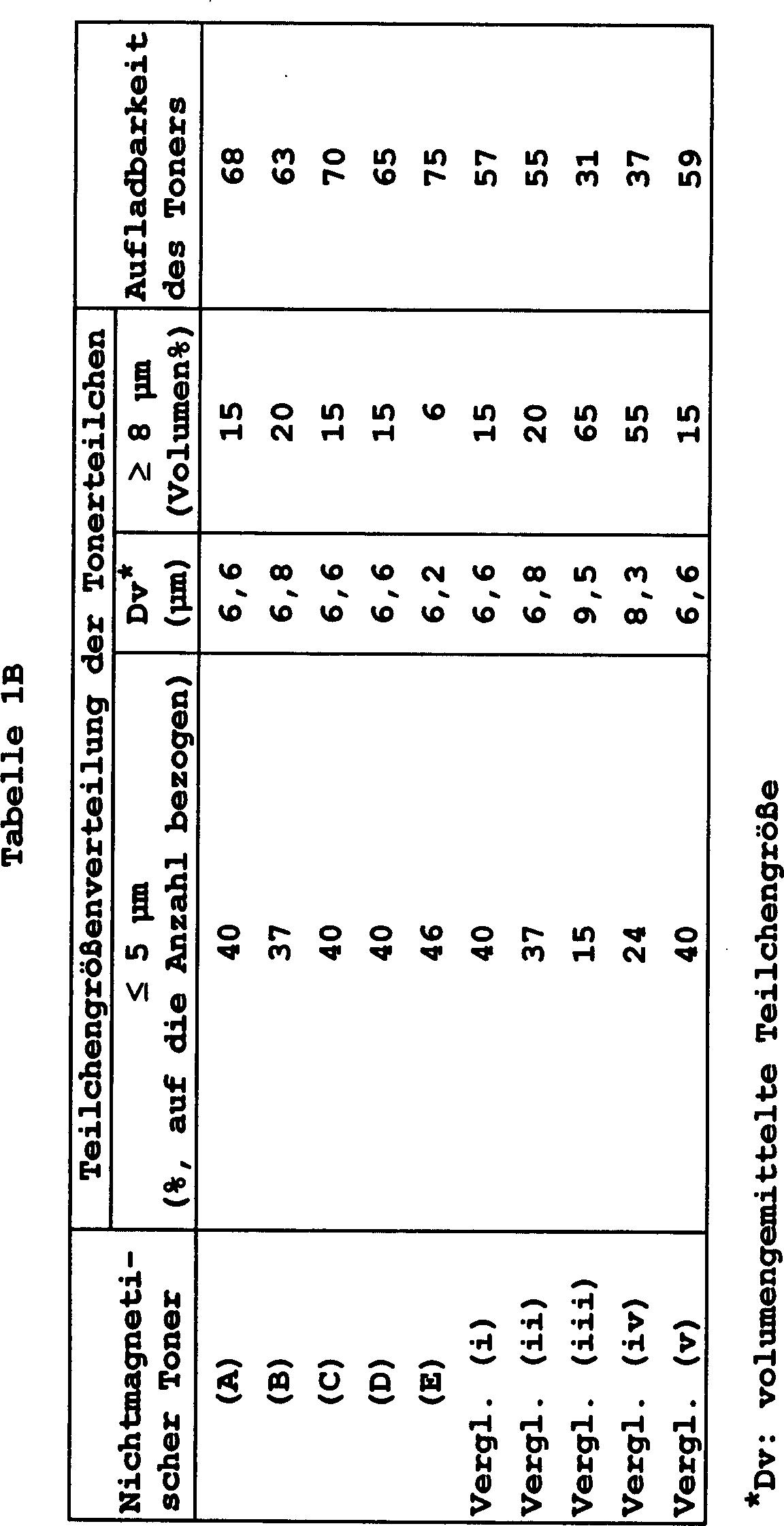 Ep1246925b1 Di Or Oligomer Of A Dimer Trimer 8