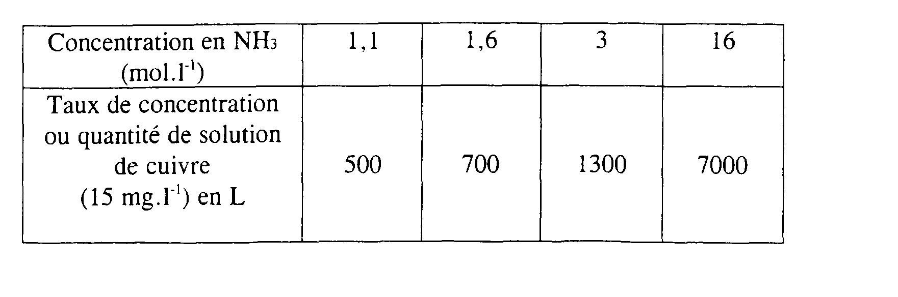 Figure img00550001