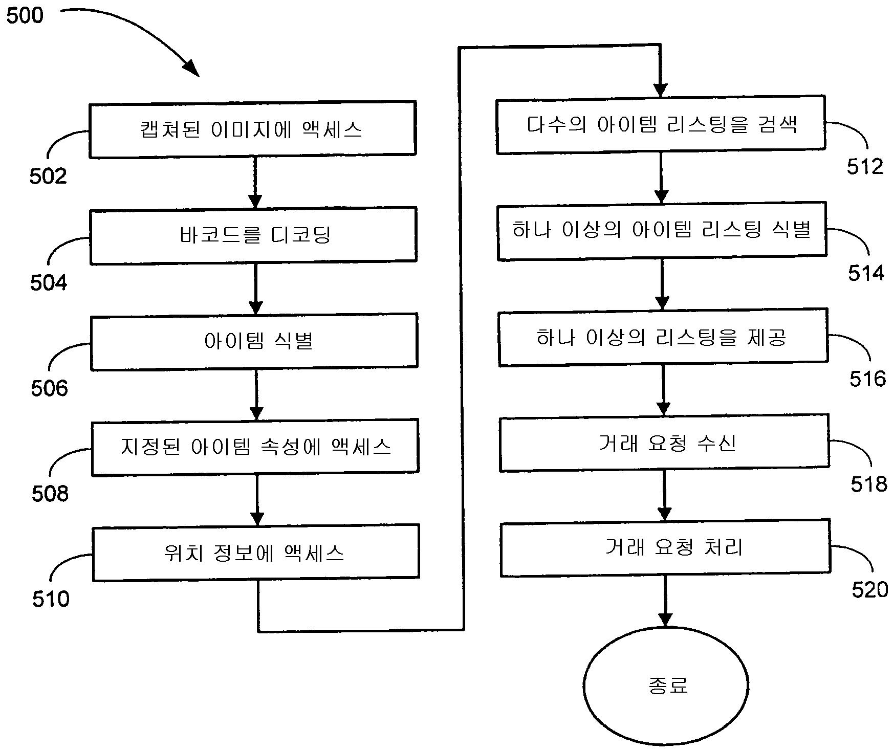 Figure 112010070085768-pct00001