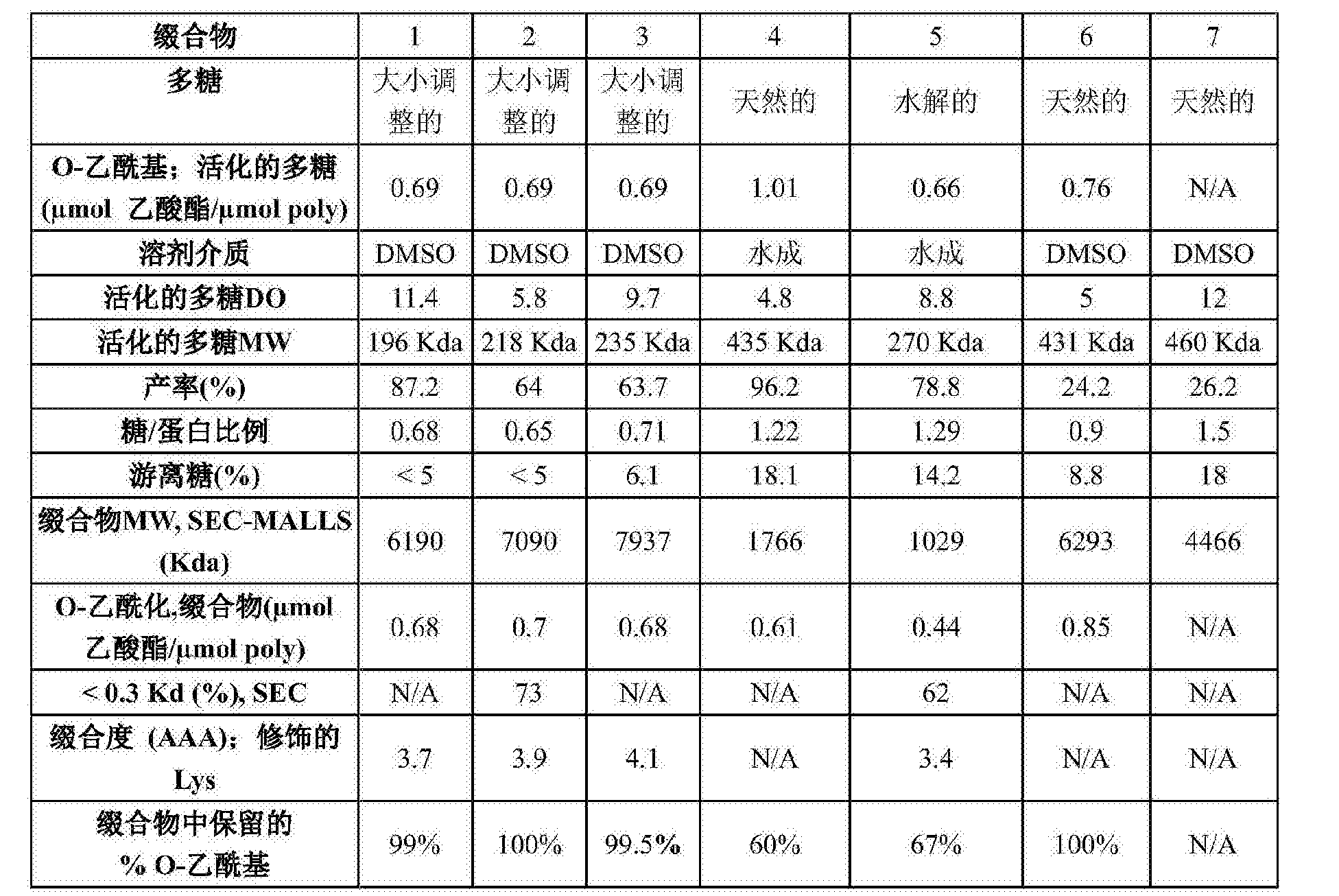 Figure CN106102770AD01081