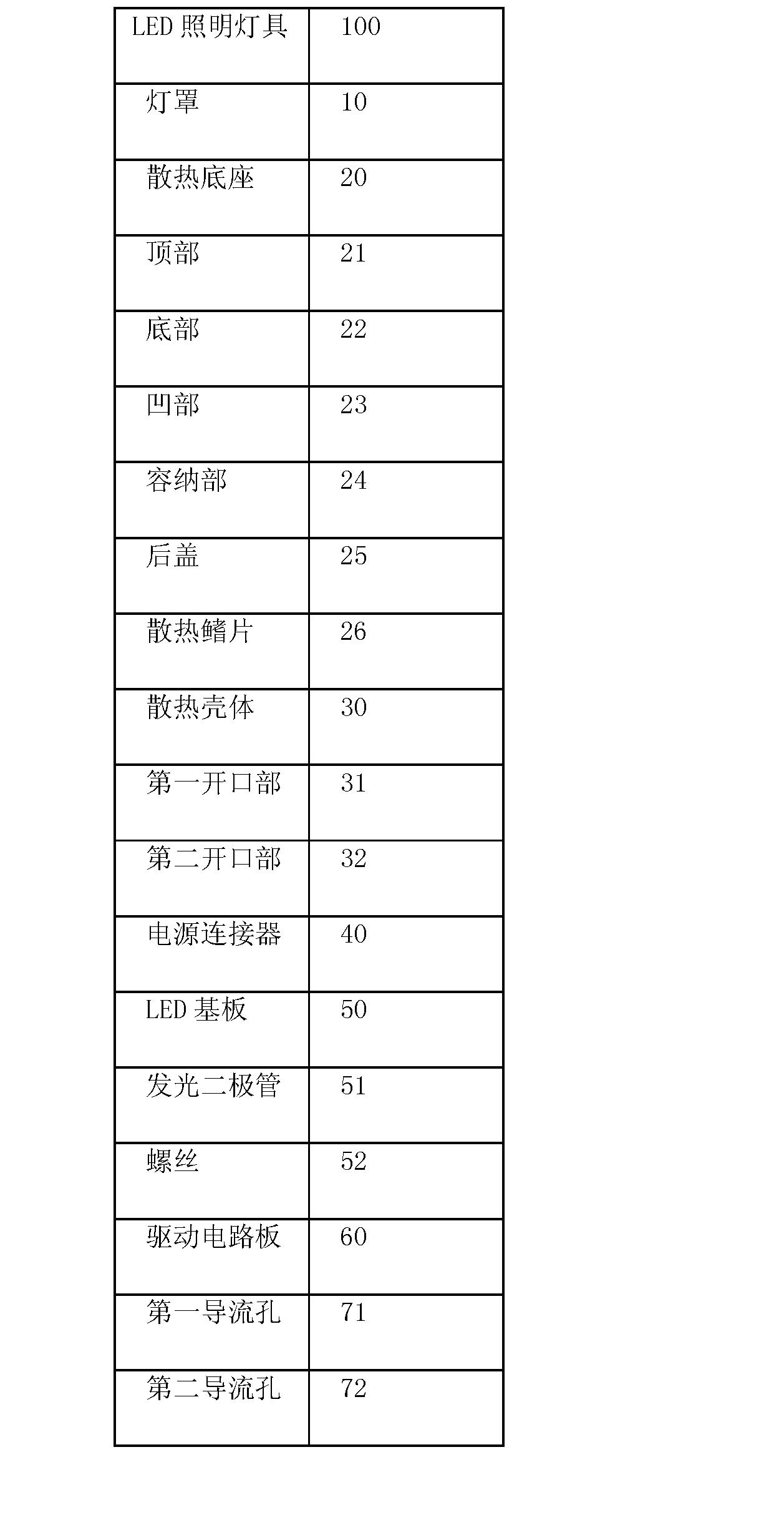 Figure CN102022656BD00041