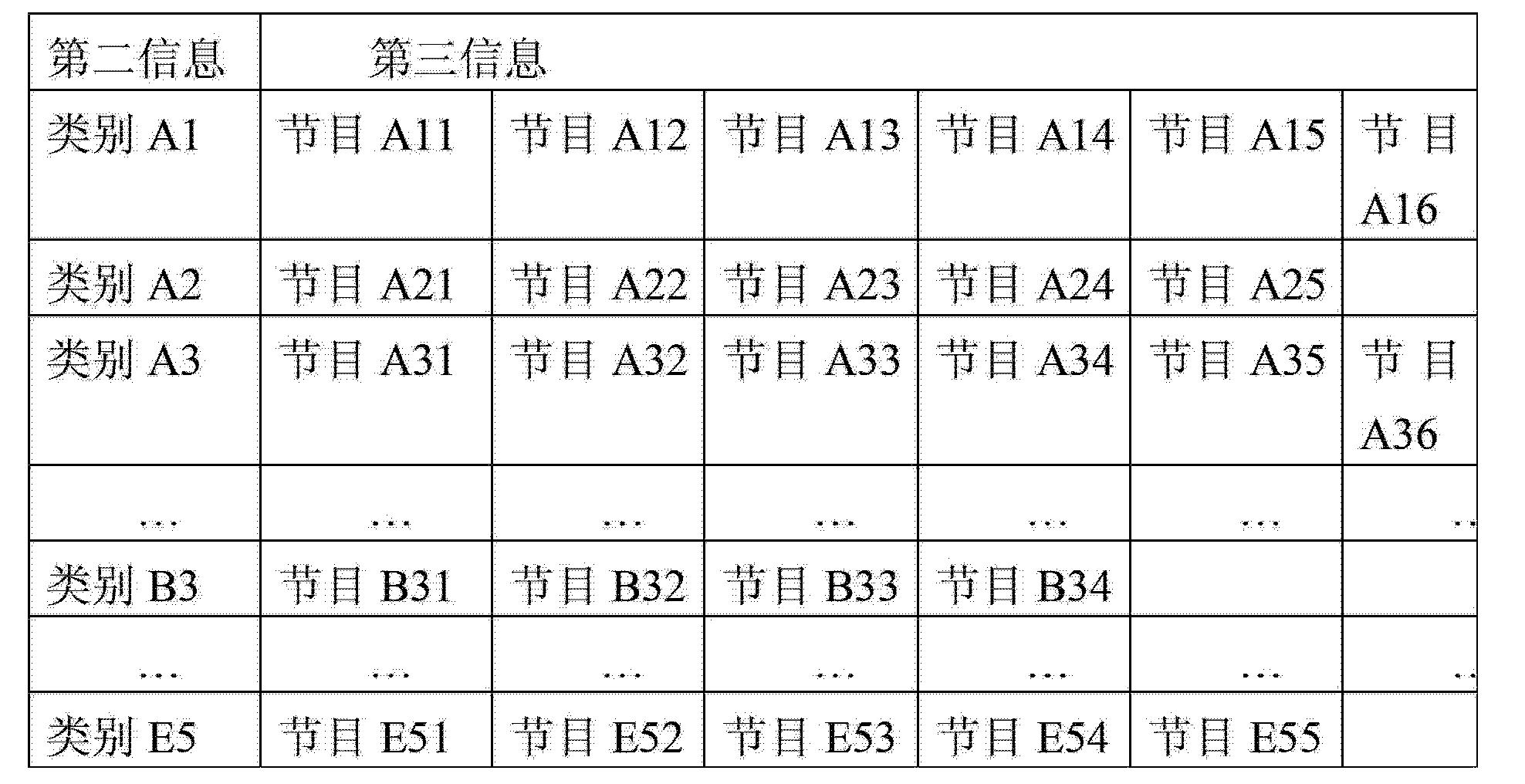 Figure CN103856825AD00111
