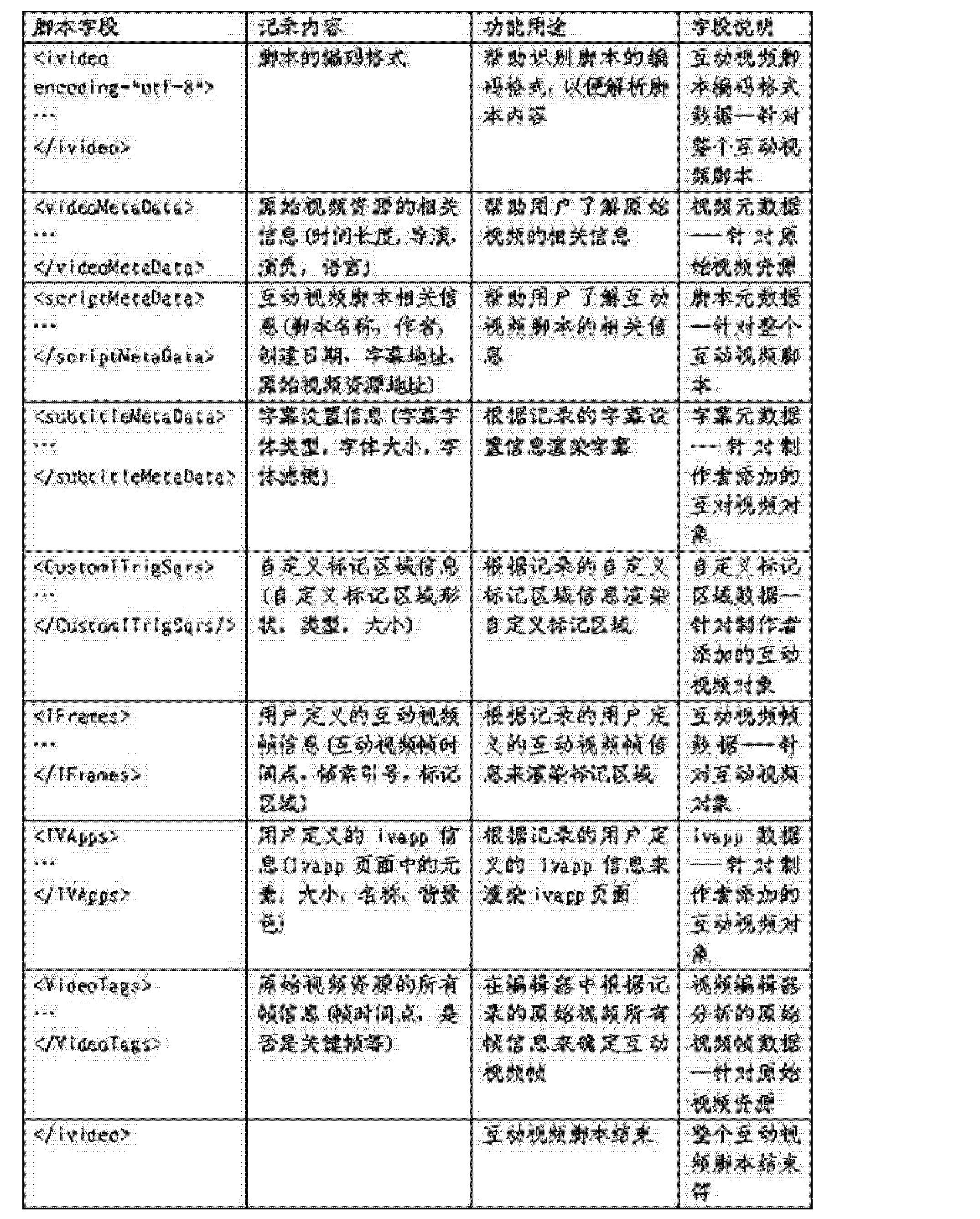 Figure CN102833490AD00111