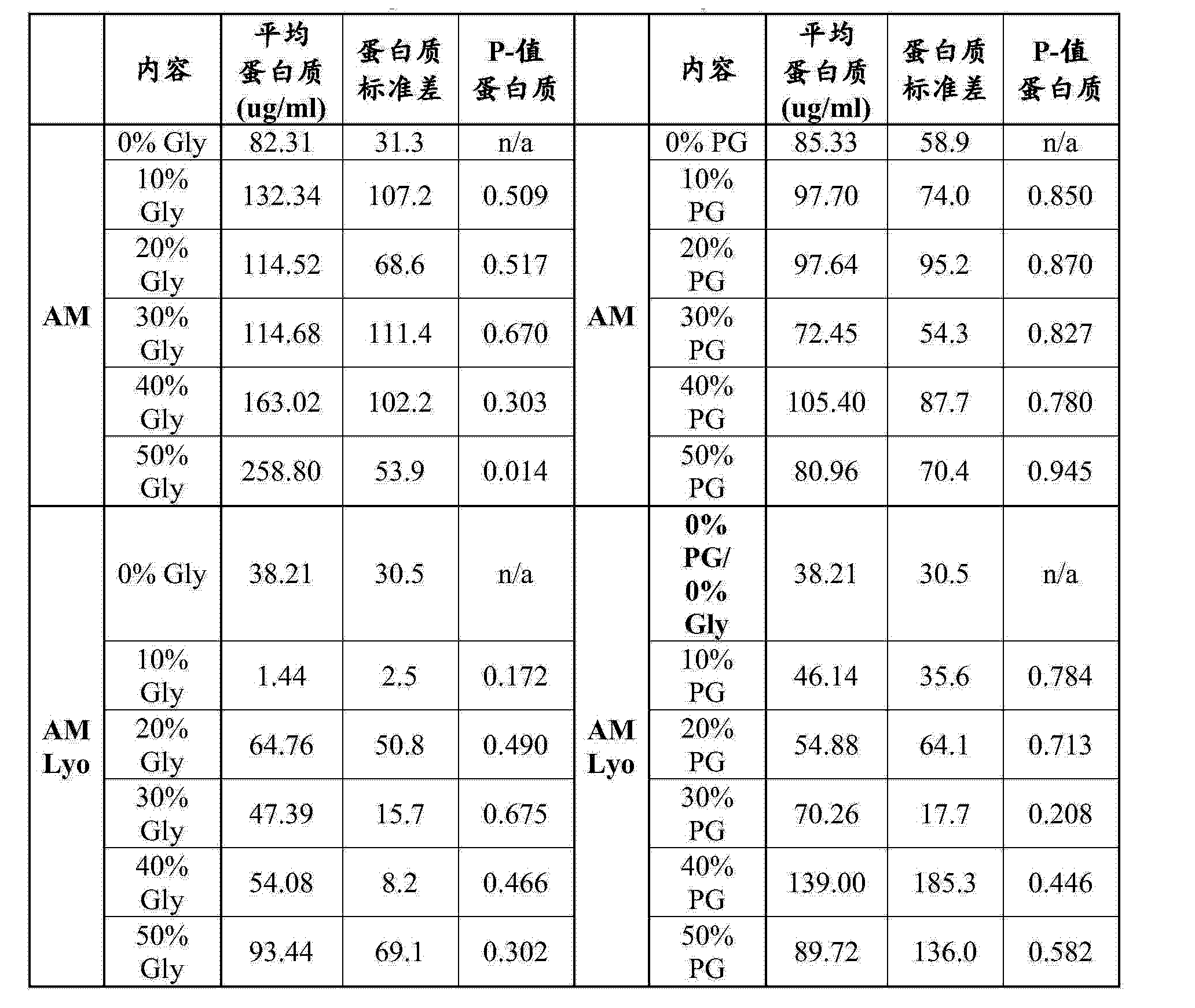 Figure CN103874762AD00581