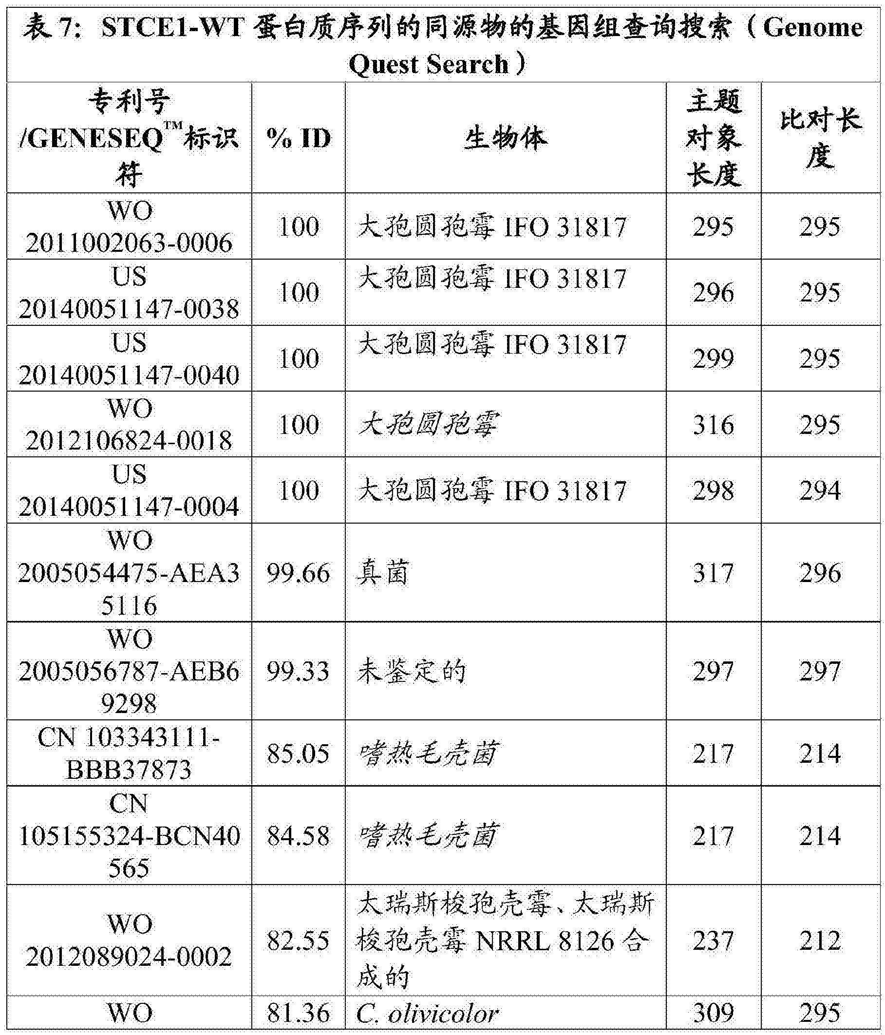 Figure CN108699543AD00372
