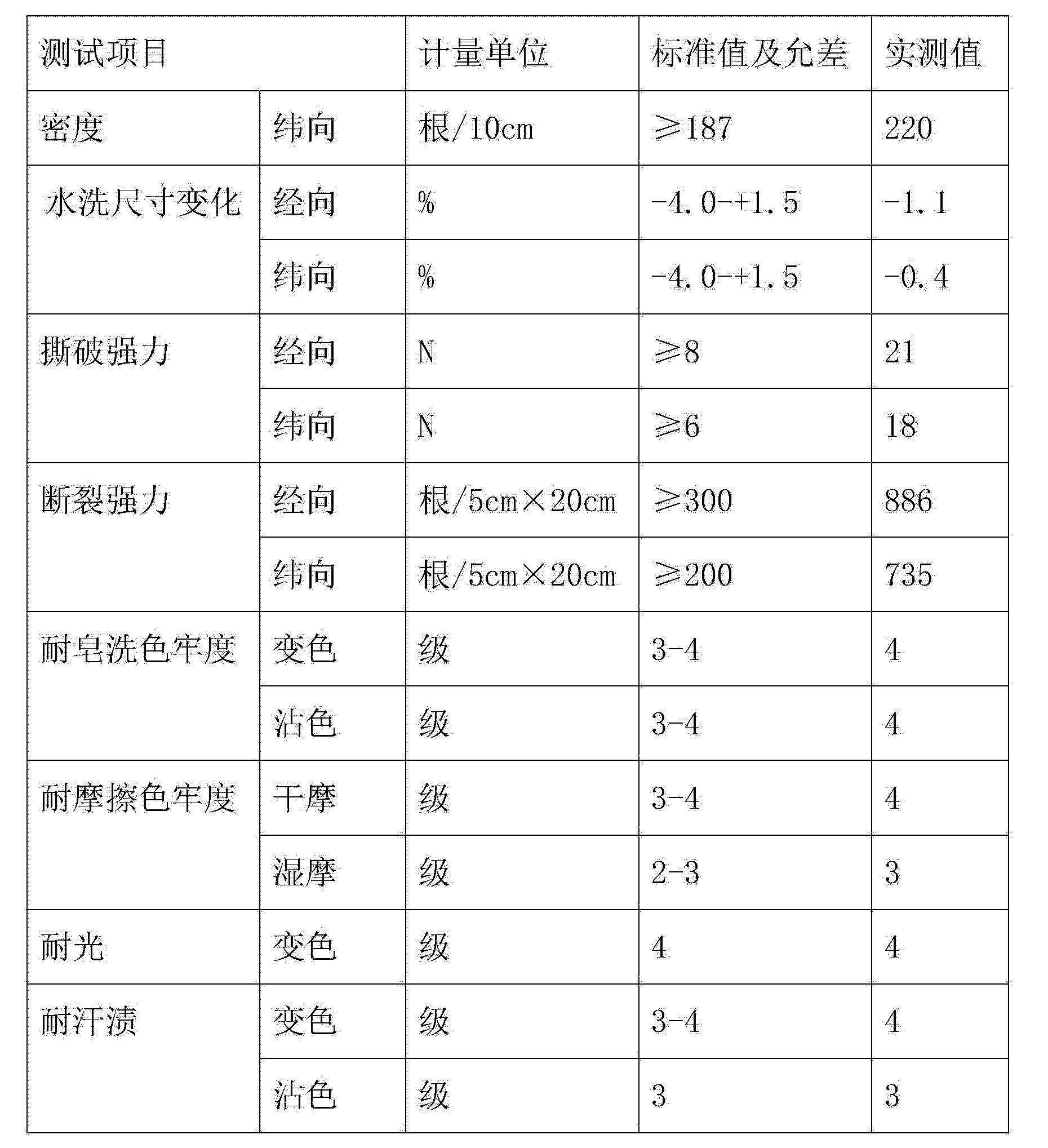 Figure CN104947281AD00091