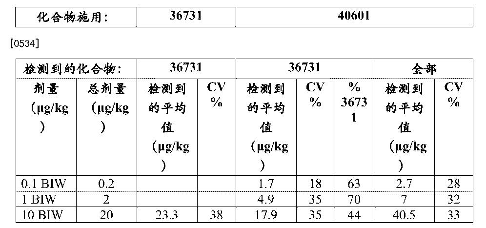 Figure CN105164261AD00611