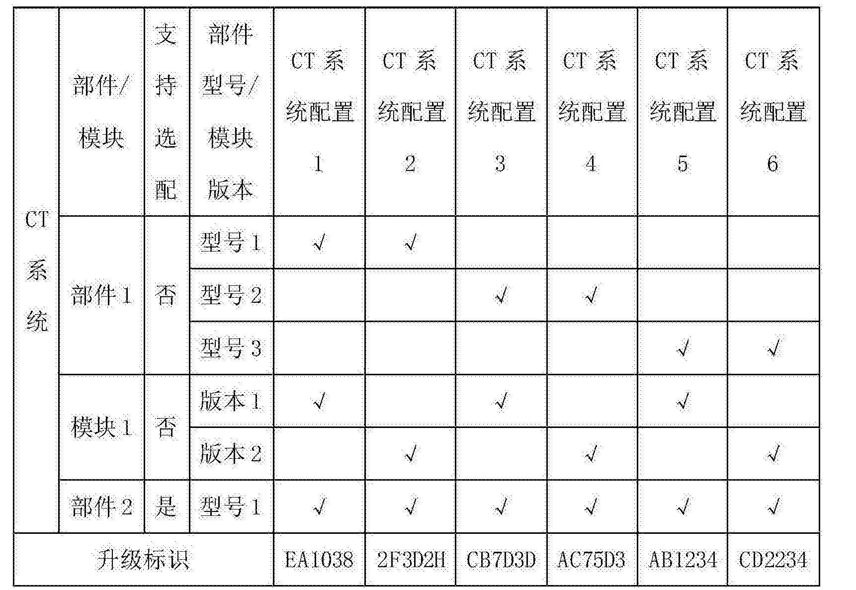 Figure CN104834537BD00192