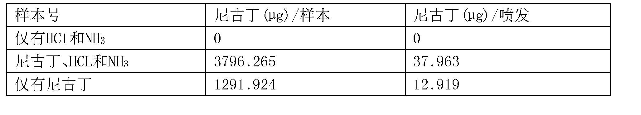 Figure CN103418062BD00161