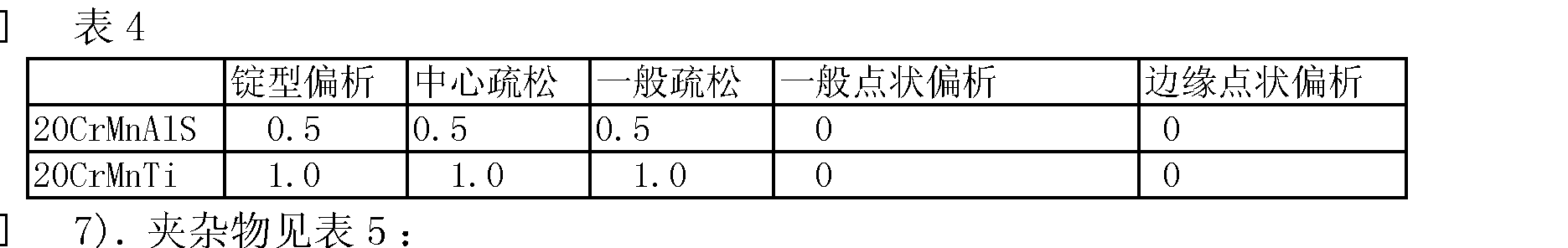 Figure CN102703817BD00073