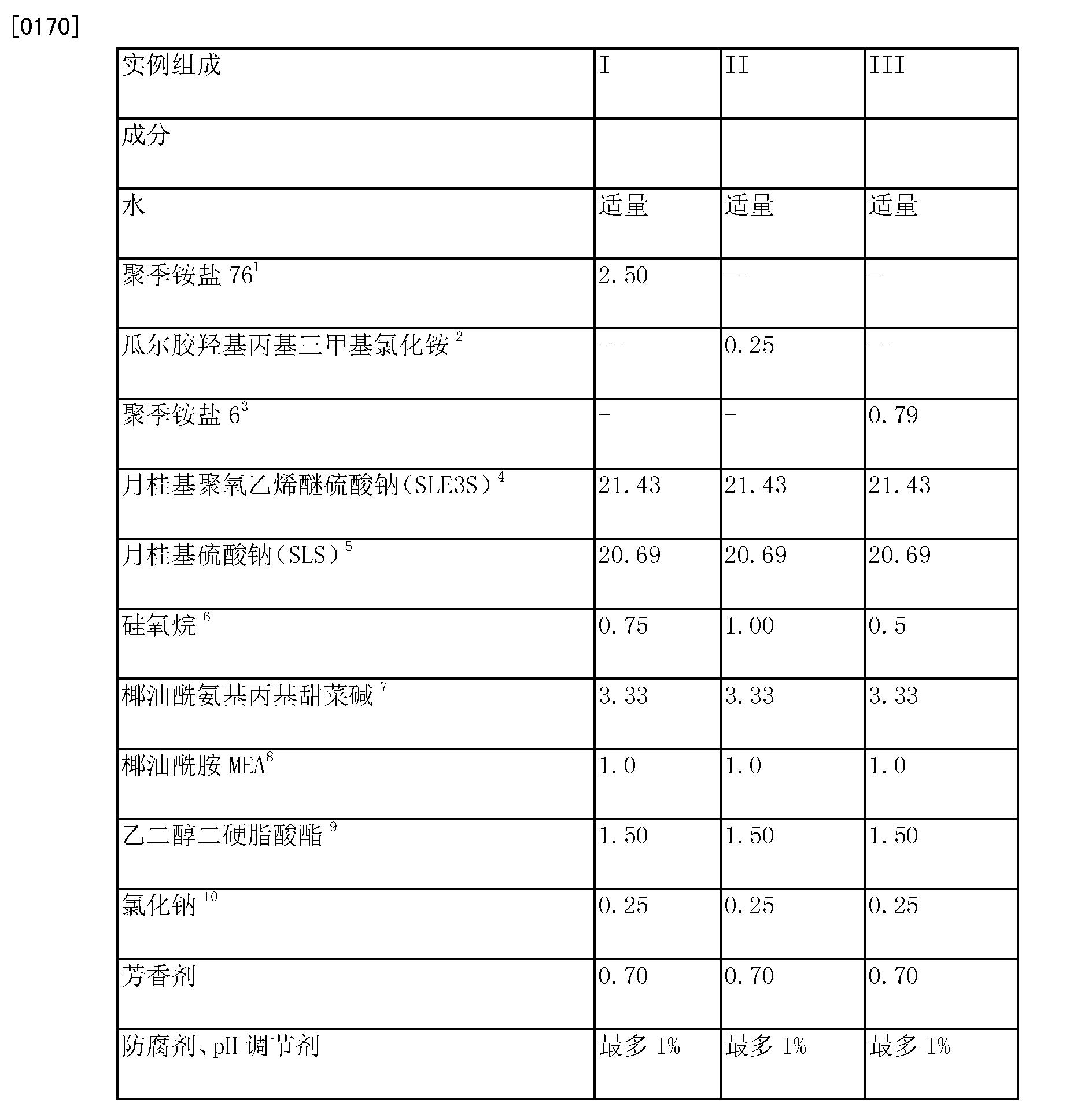 Figure CN103458858BD00171
