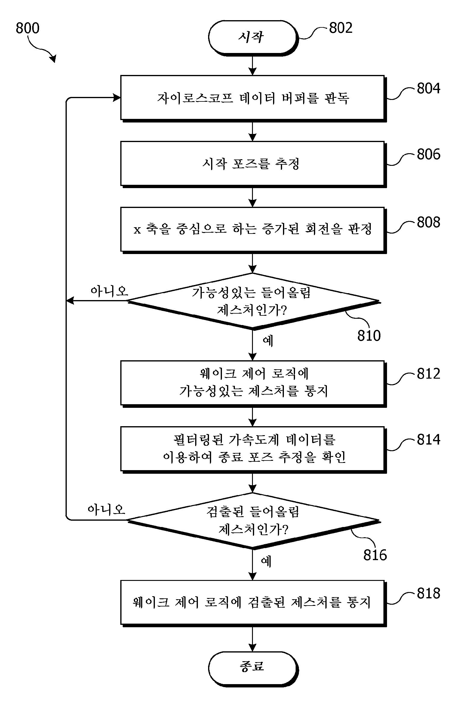 Figure 112018092812498-pat00053