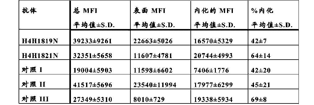 Figure CN103917562BD00291