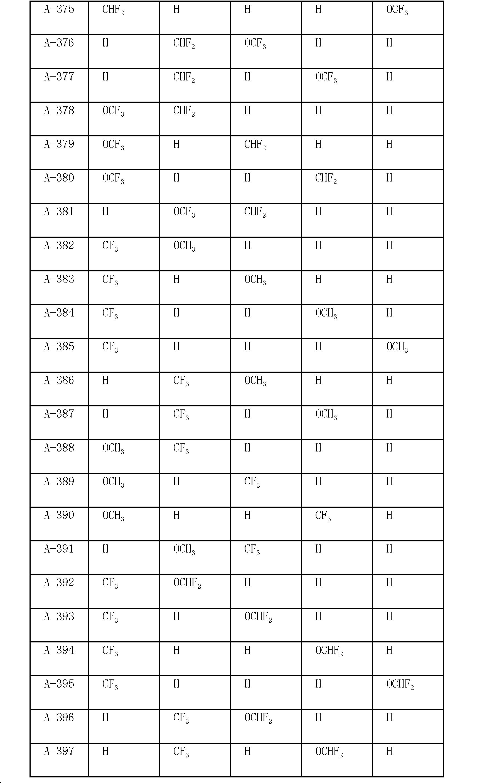 Figure CN102803232AD00471