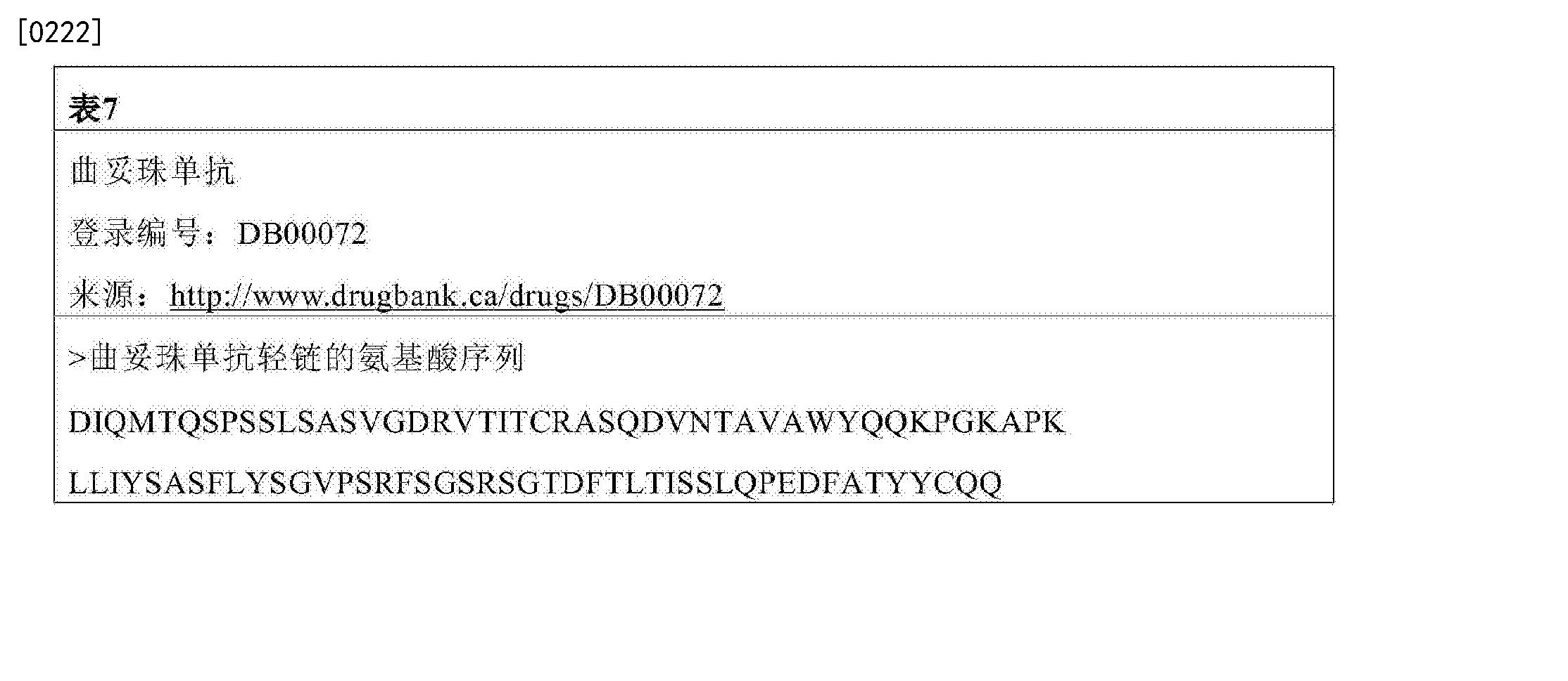 Figure CN107074945AD00341