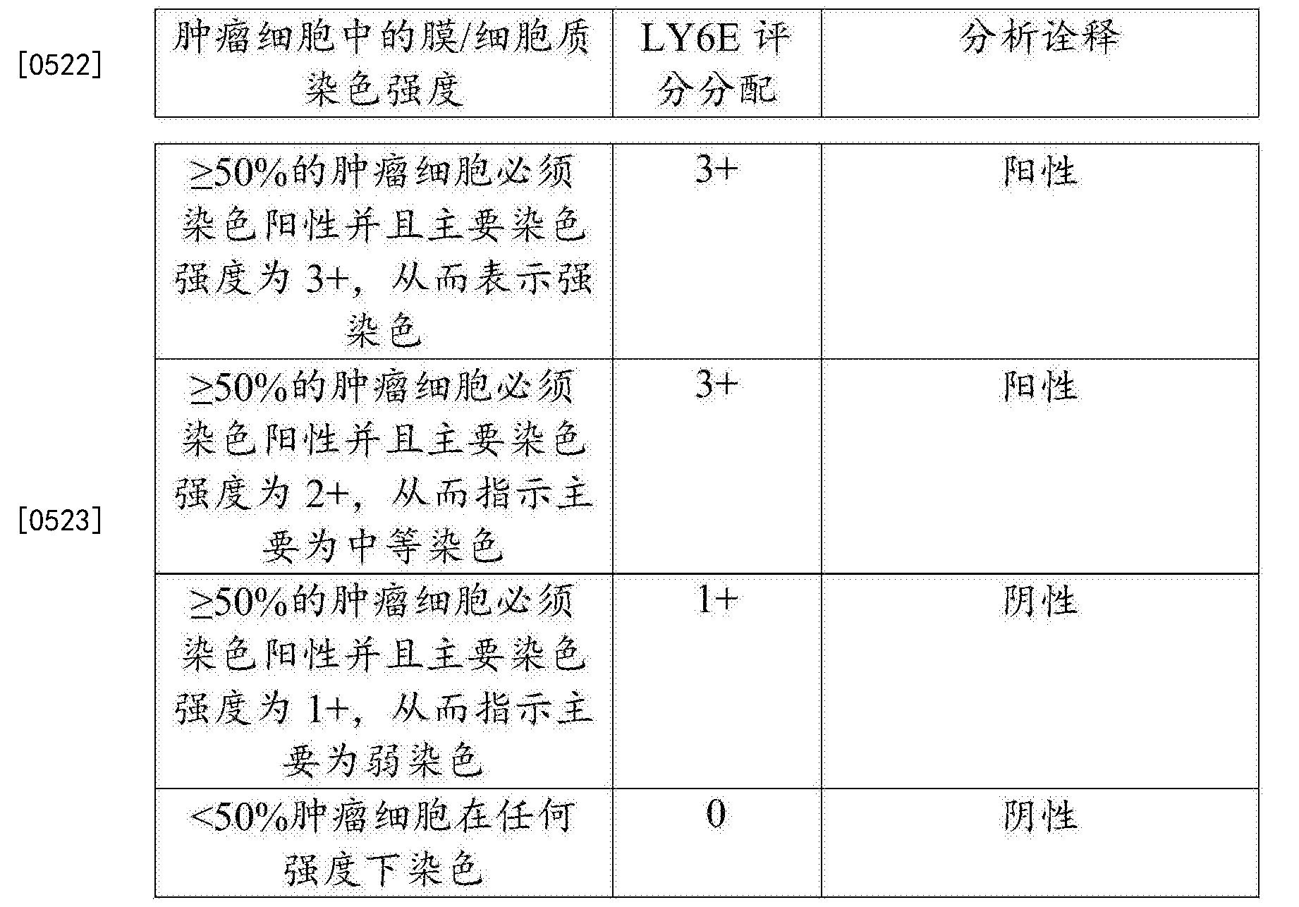 Figure CN108064246AD00891