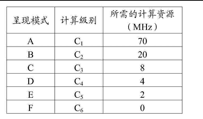 Figure CN106162500AD00081