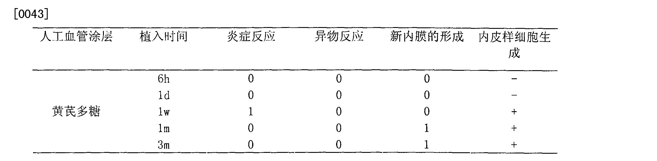 Figure CN104027844AD00072