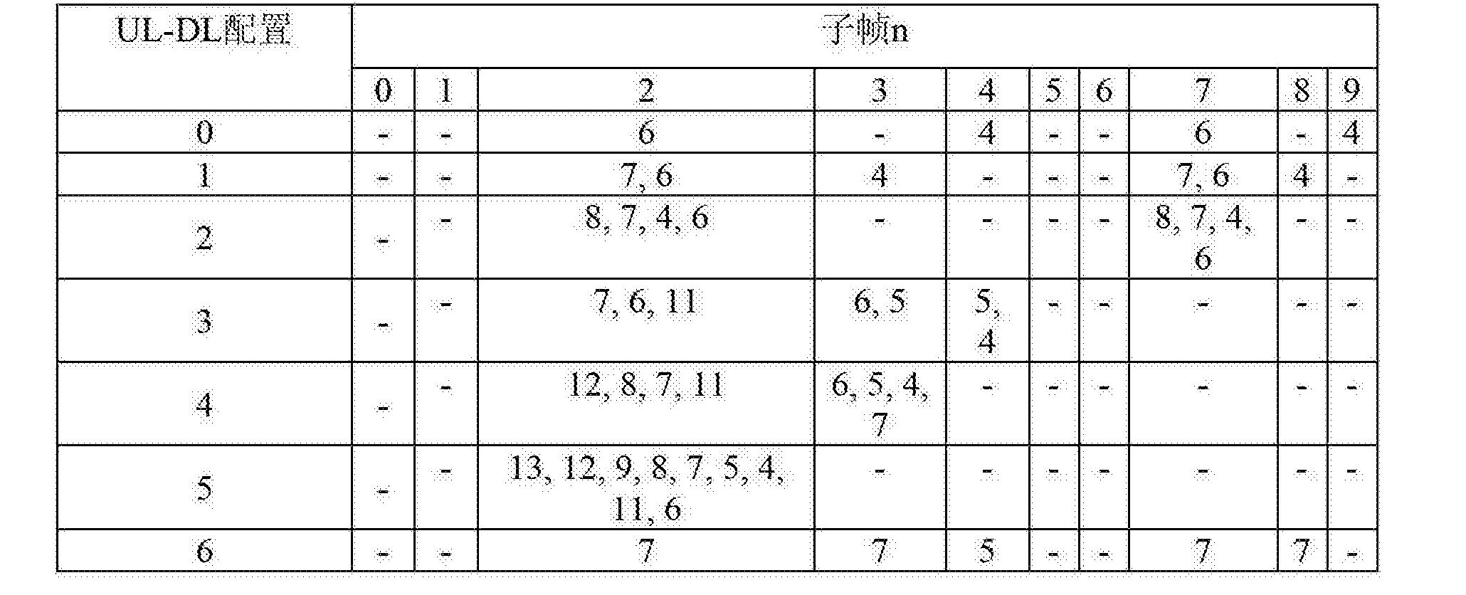 Figure CN102971981BC00031