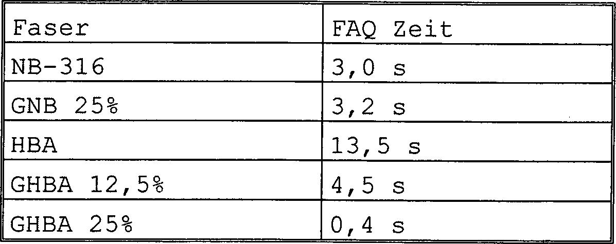 DE69333678T2 - Binders for particles - Google Patents