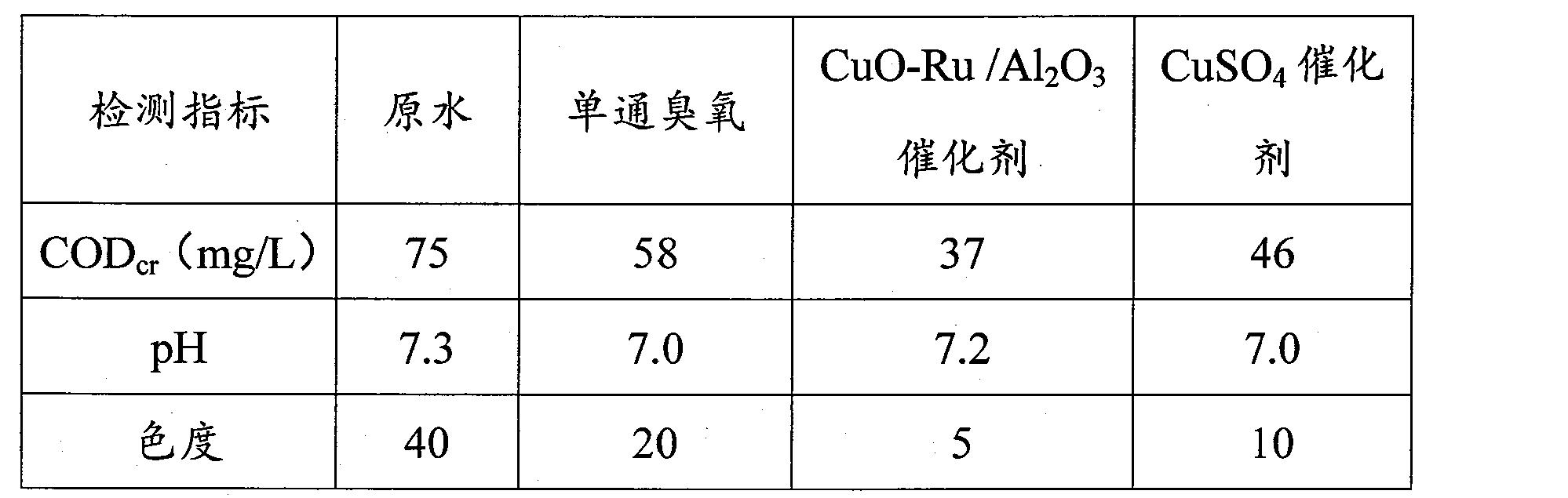 Figure CN101734828BD00082