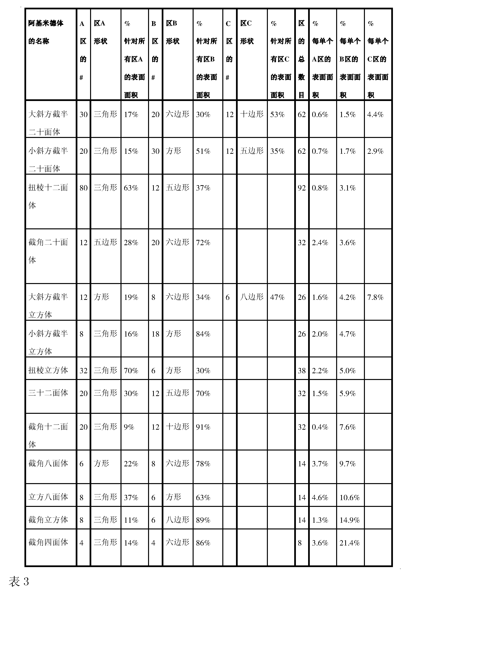 Figure CN102458589AD00181
