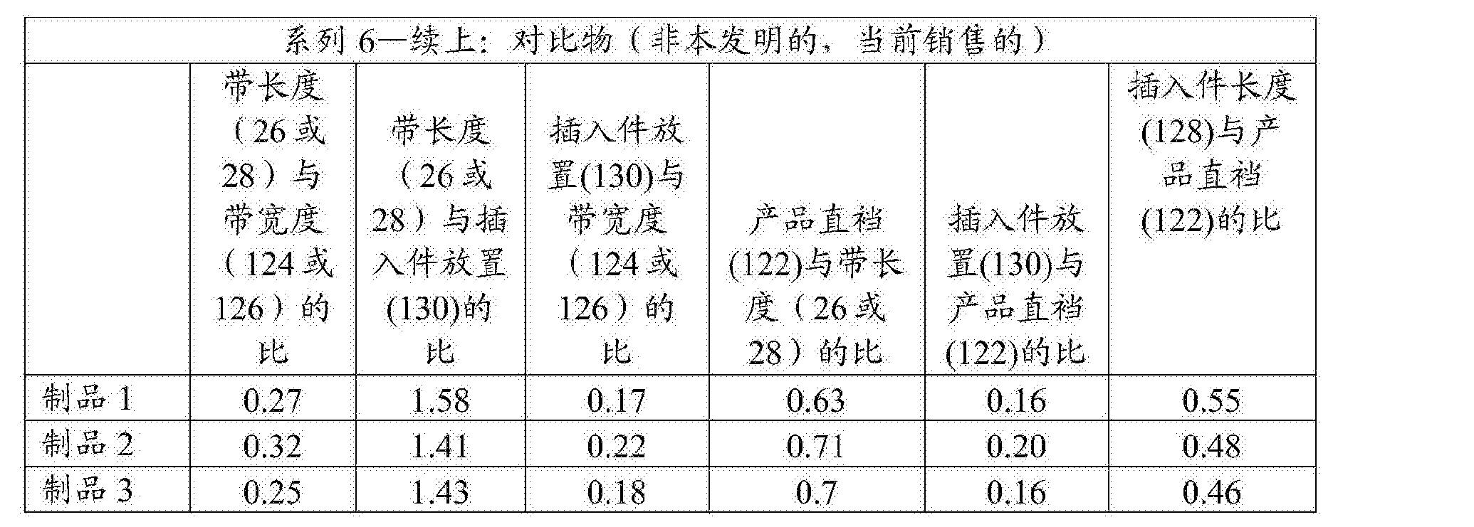 Figure CN107405233AD00271