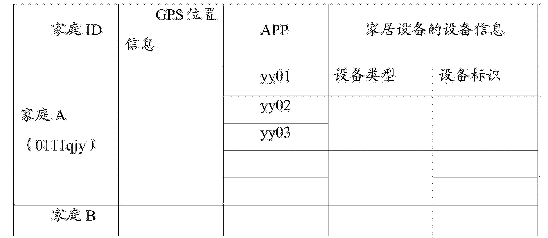 Figure CN104330973BD00081