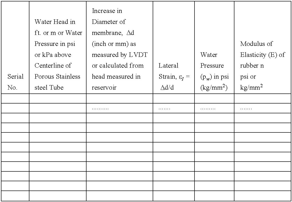 Figure US20160356685A1-20161208-C00001