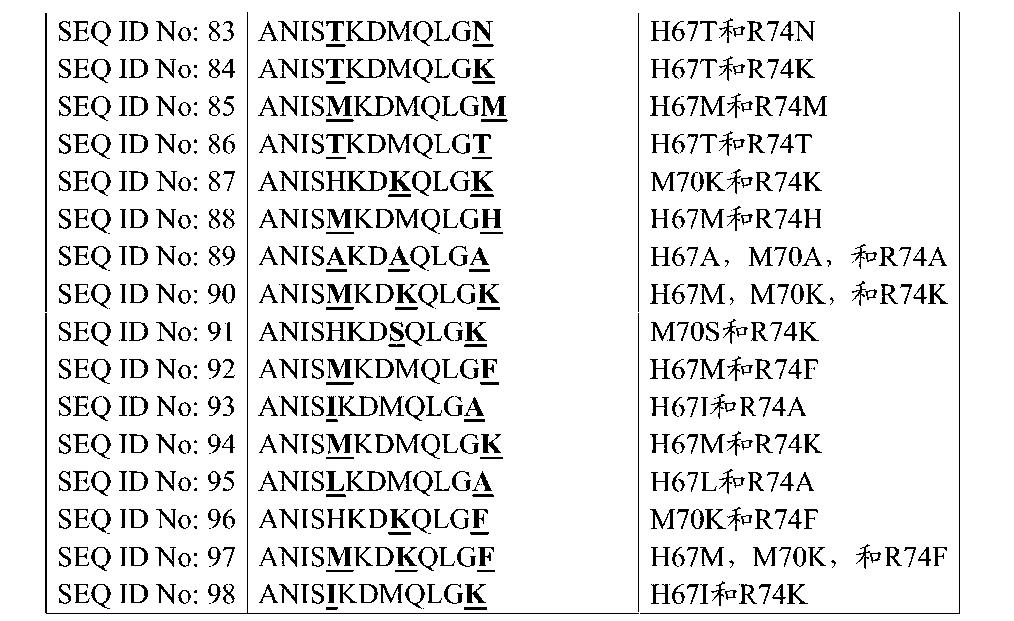 Figure CN104507966AD00211