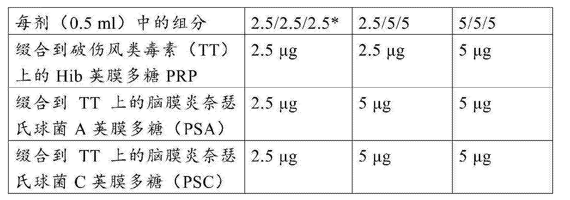 Figure CN102526723BD00291