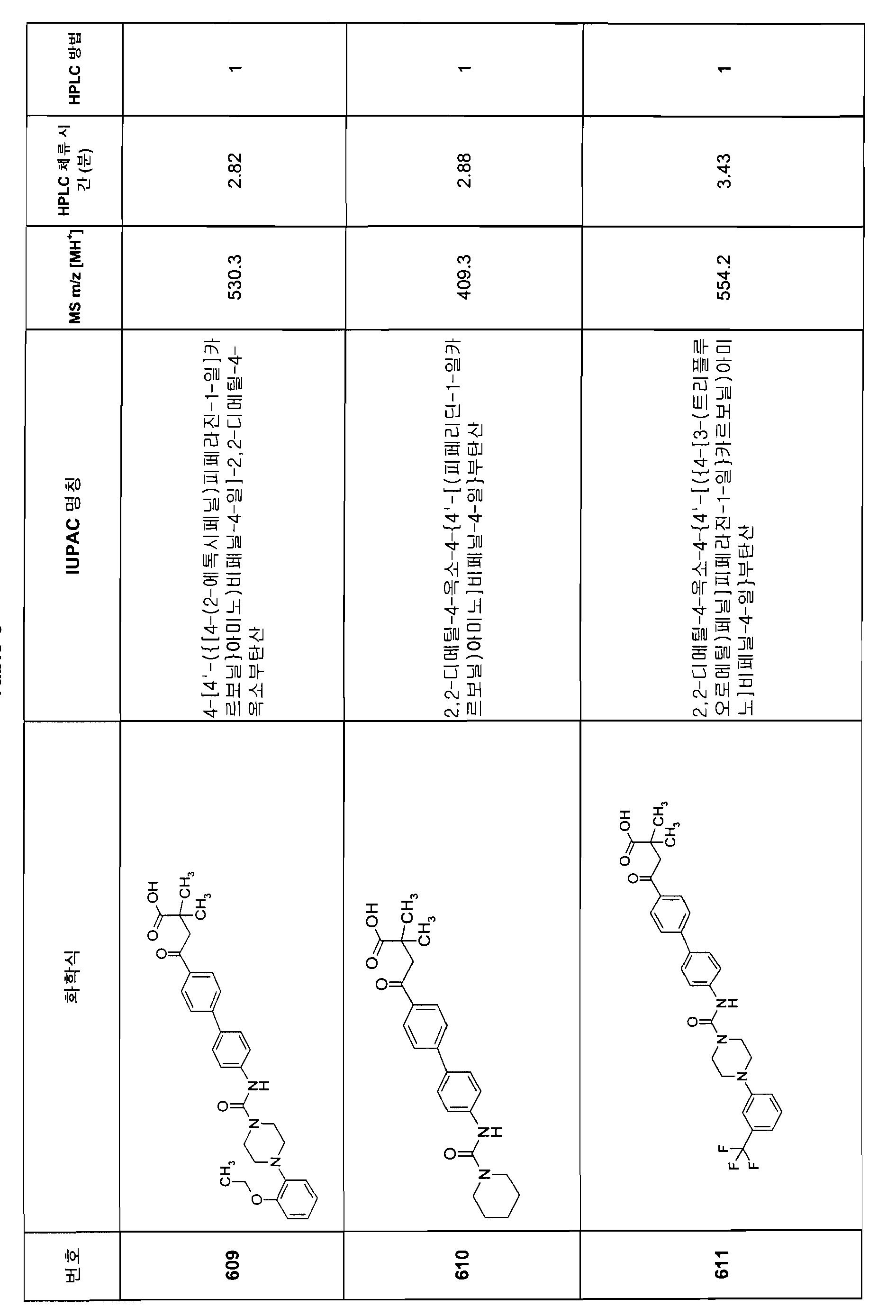 Figure 112007082249387-PCT00337