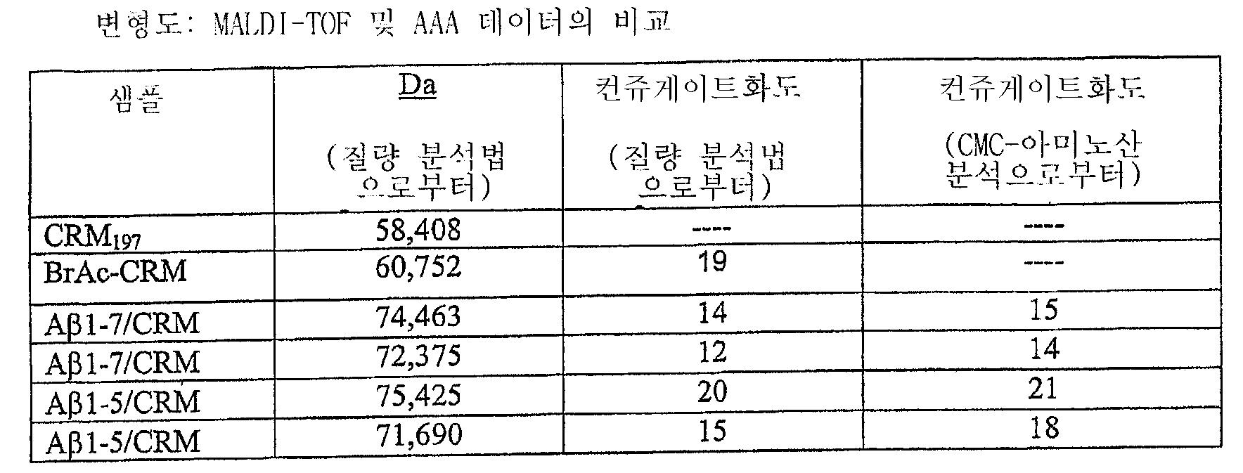 Figure 112011068200653-pat00014
