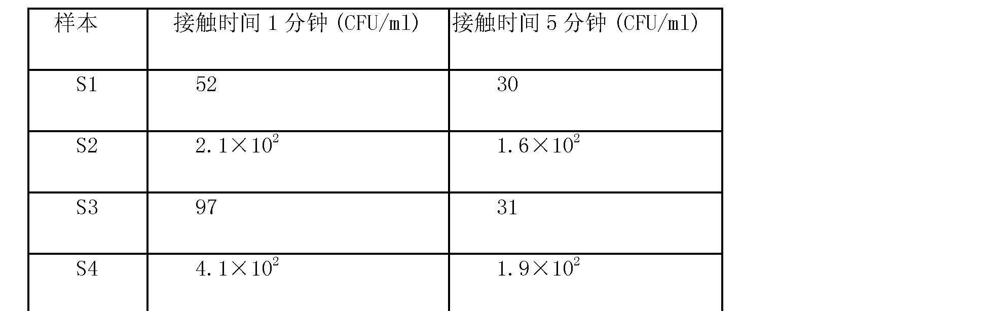 Figure CN1961666BD00221