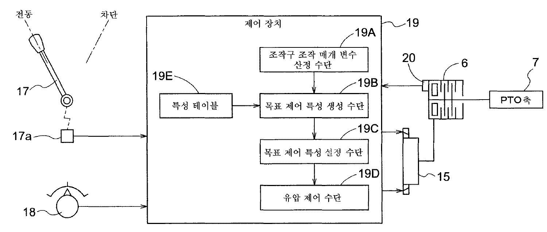 Figure R1020080084797