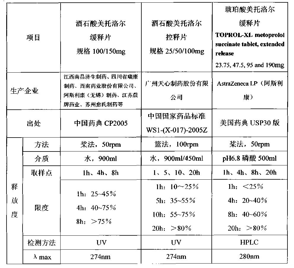 Figure CN102008456BD00061