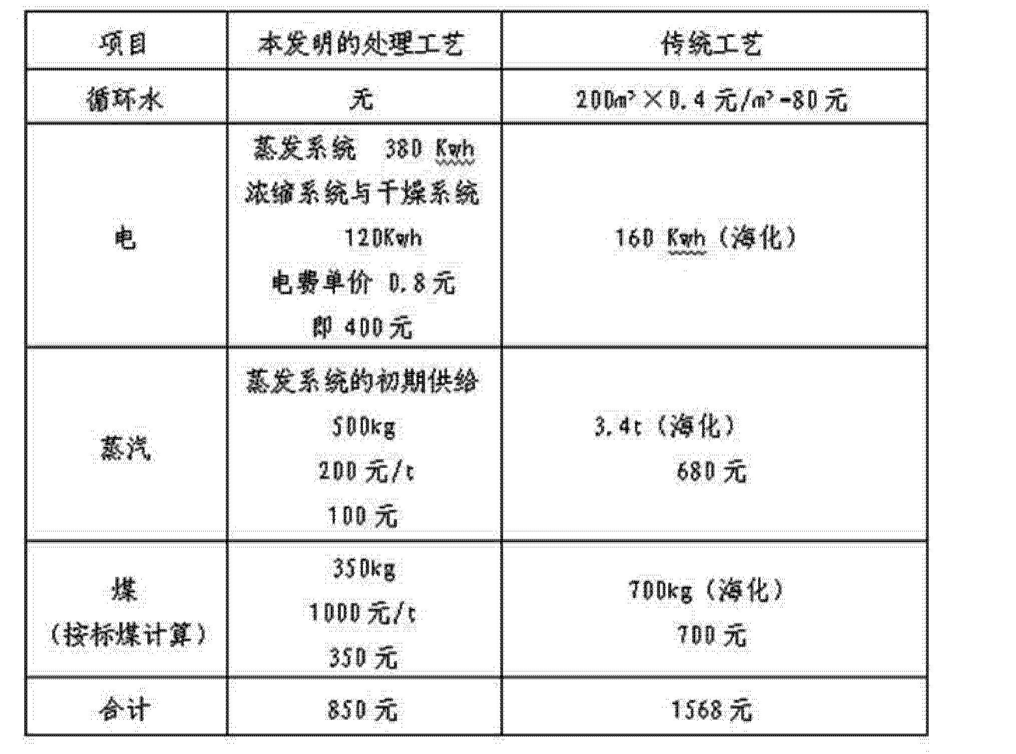 Figure CN102964019BD00061