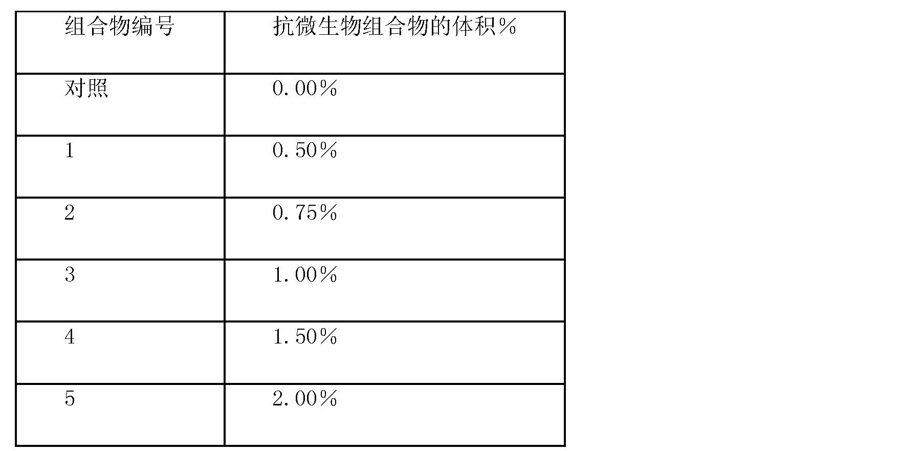 Figure CN1961666BD00182