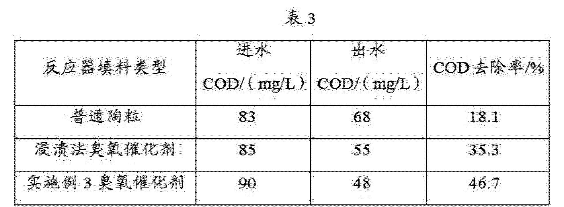 Figure CN104759286AD00081