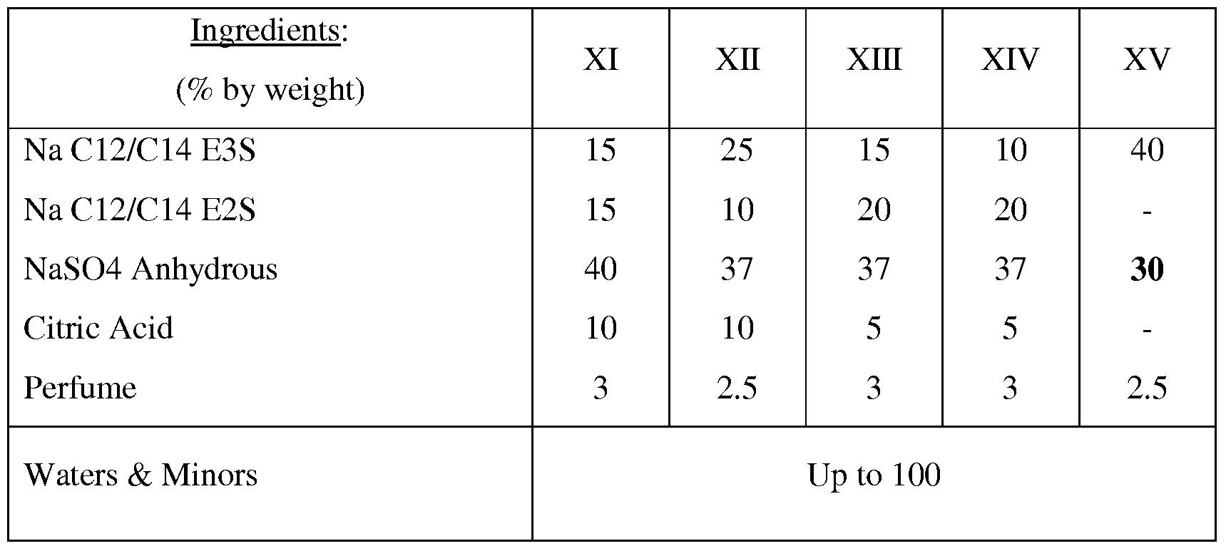 Figure imgf000015_0003