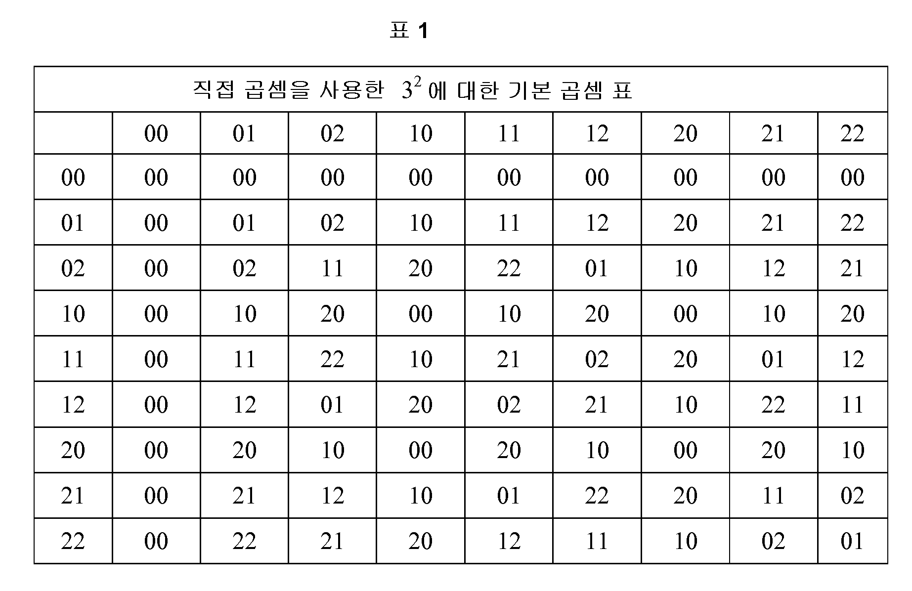 Figure 112010080188336-pct00001