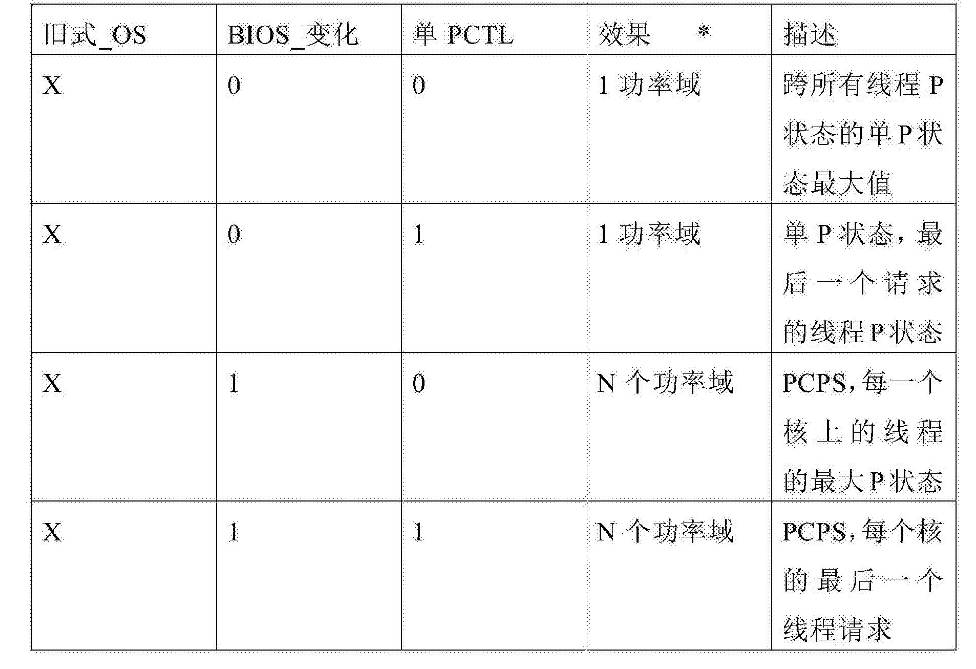 Figure CN104508594BD00112