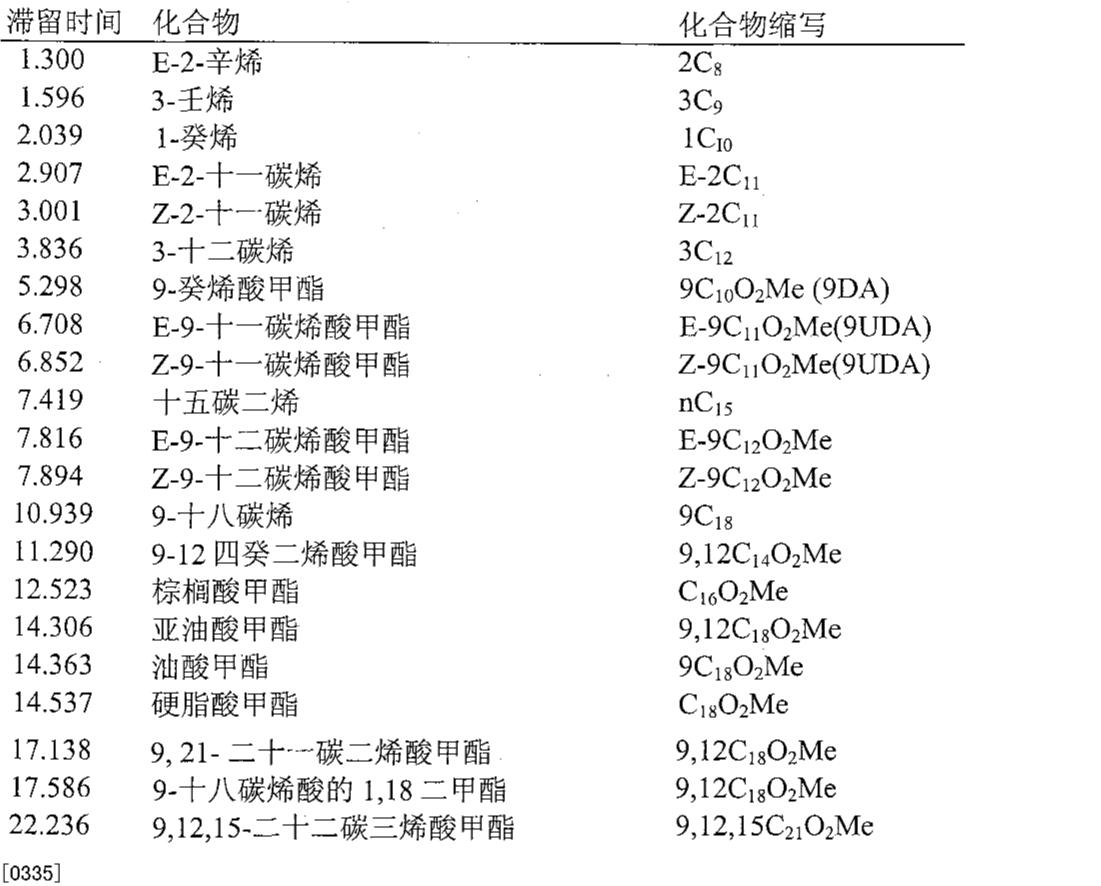 Figure CN101969771AD00401