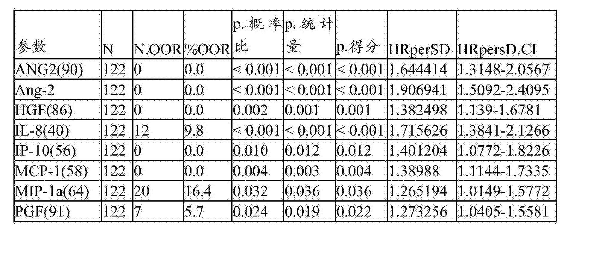 Figure CN105264380BD00312